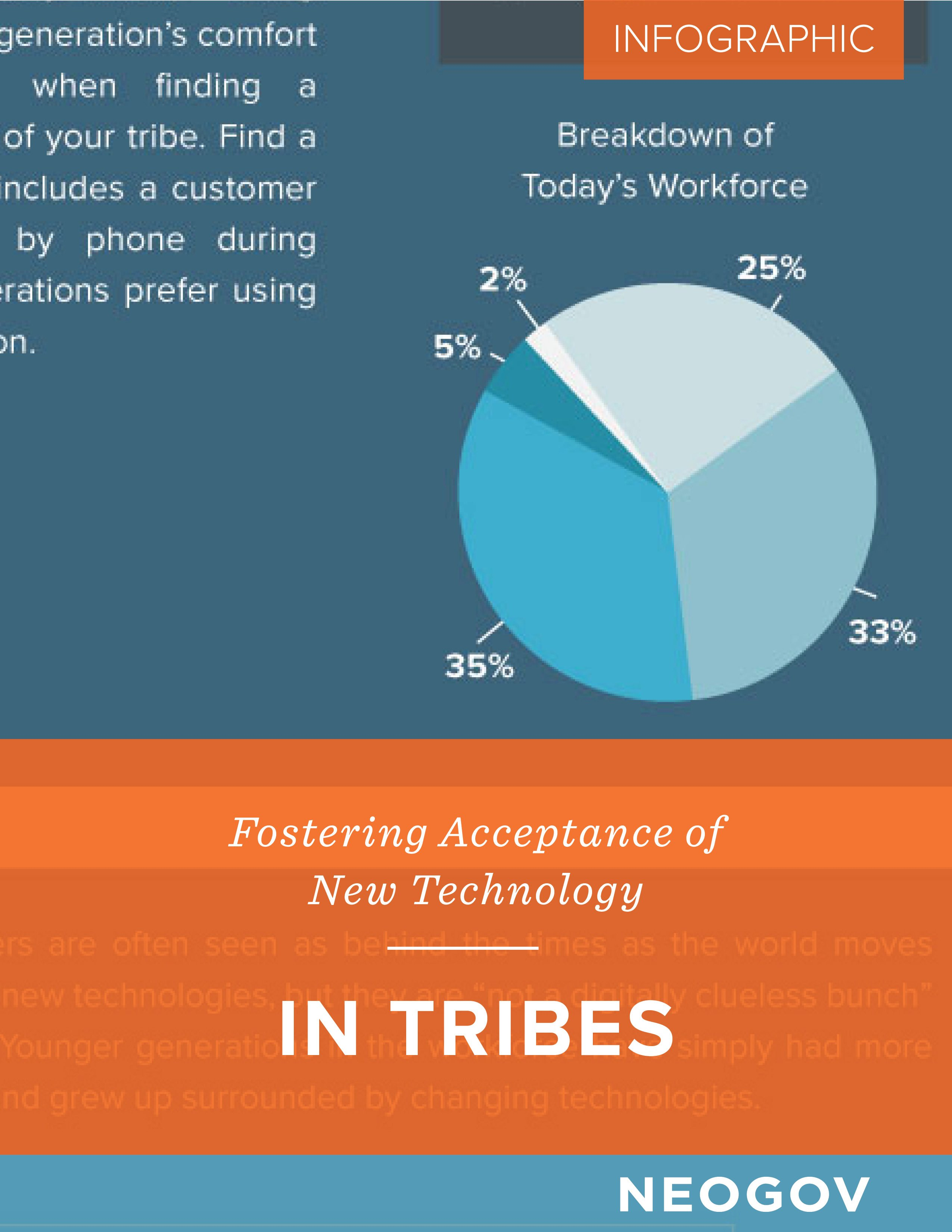 NGV-Infographic-TechforTribes